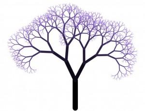 Ağaç fractal